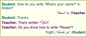 各段落は、独立したブロックとして表示され、ユーザー名(この例では'Student'と'Teacher')を右に流すとともに、コロンの左側に最初のテキストをもつ右揃えとなる、第二段落と最後段落を除いて、段落は左揃えとなる。